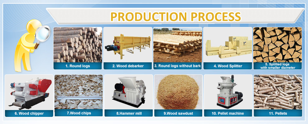 how to make wood pellet ? the process of making wood pellet ?
